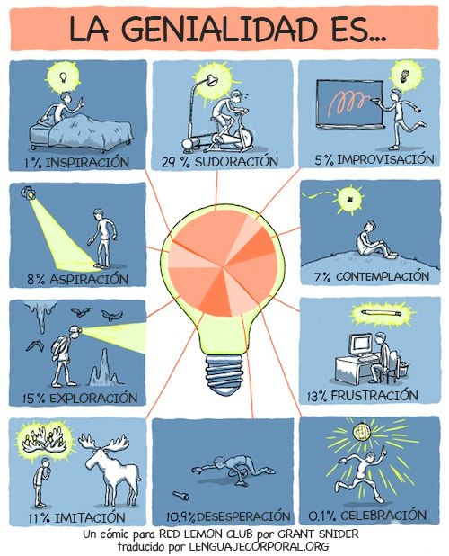 La Genialidad #ilustracion