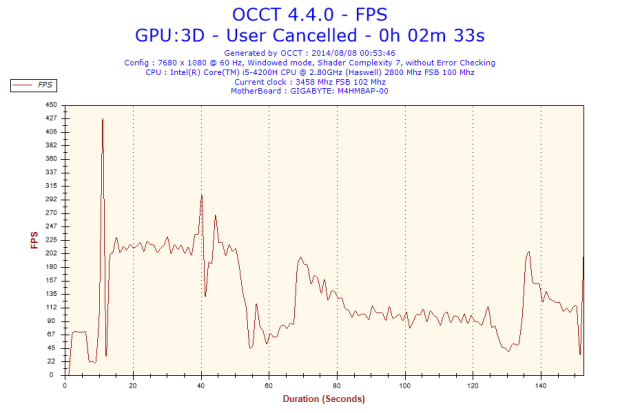 2014-08-08-00h53-FPS-FPS